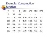 example consumption function5