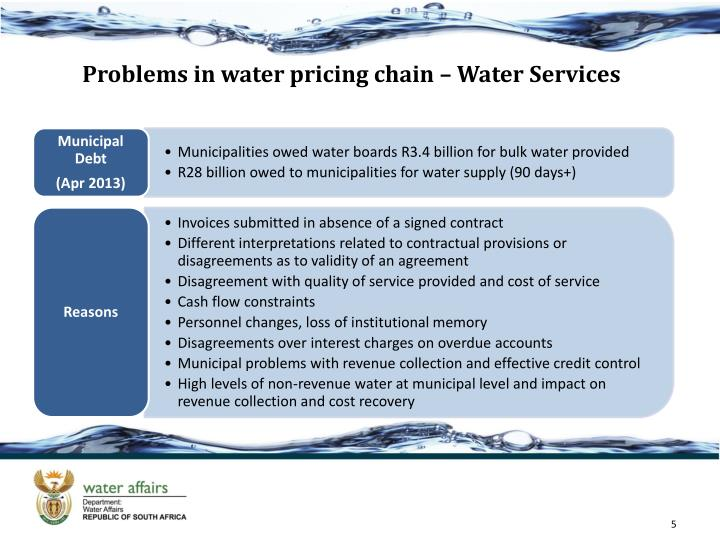 Problems in water pricing chain – Water Services
