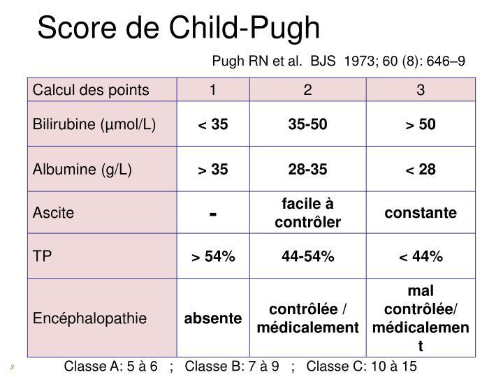 Child Pugh