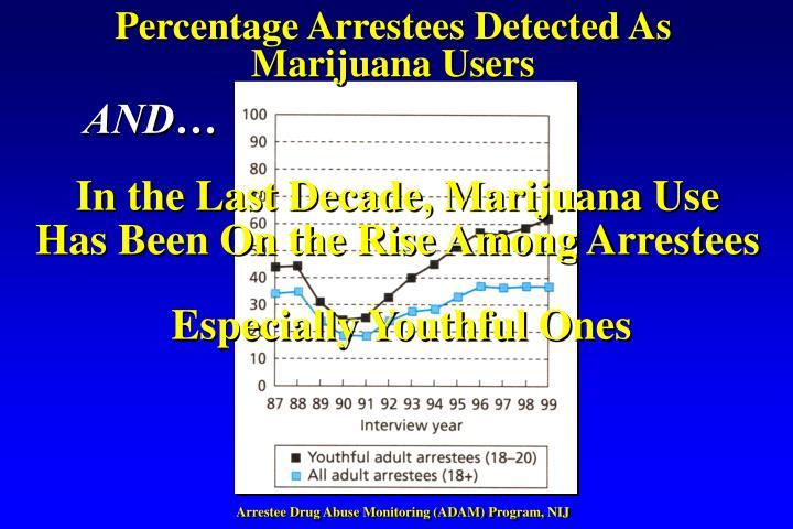 Percentage Arrestees Detected As