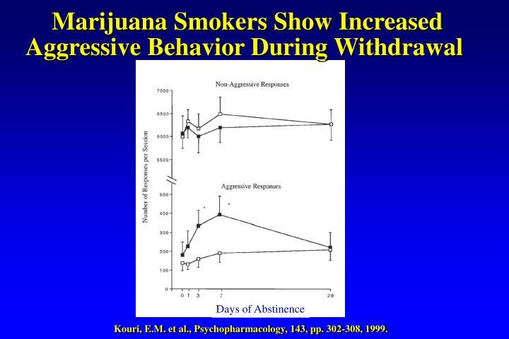 Marijuana Smokers Show Increased