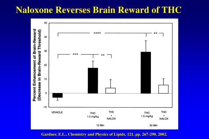 Naloxone Reverses Brain Reward of THC