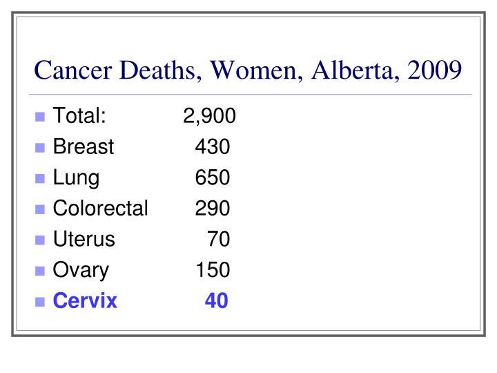 Cancer Deaths, Women, Alberta, 2009