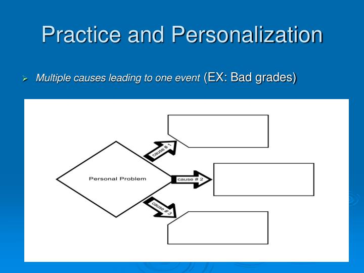 Practice and Personalization