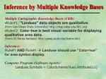 inference by multiple knowledge bases