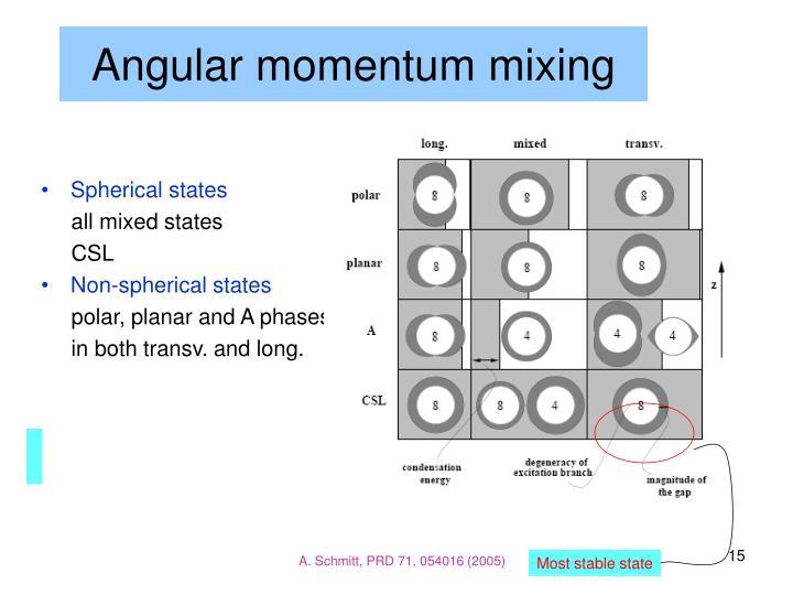 Angular momentum mixing