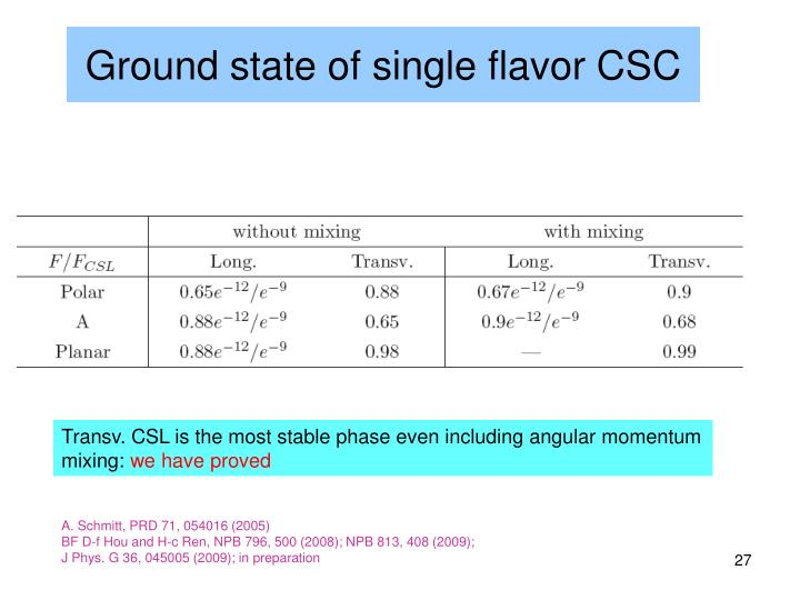 Ground state of single flavor CSC