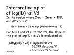 interpreting a plot of log id vs vd