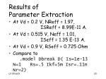 results of parameter extraction