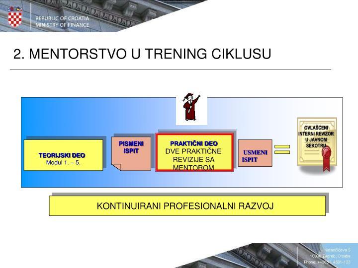 2. MENTORSTVO U TRENING CIKLUSU