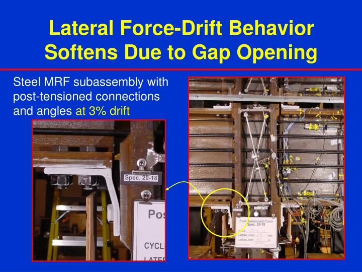 Lateral Force-Drift Behavior Softens Due to Gap Opening