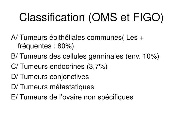 PPT - Les Tumeurs de l'ovaire PowerPoint Presentation - ID:3622785