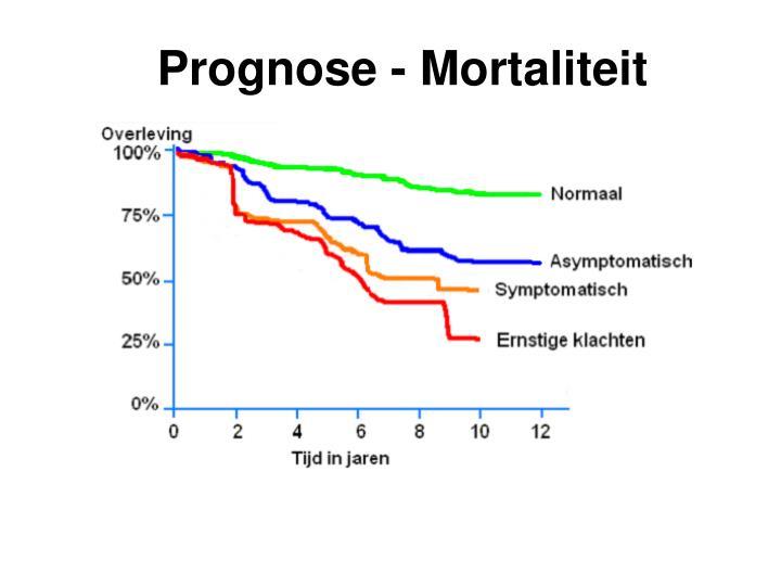 Prognose - Mortaliteit