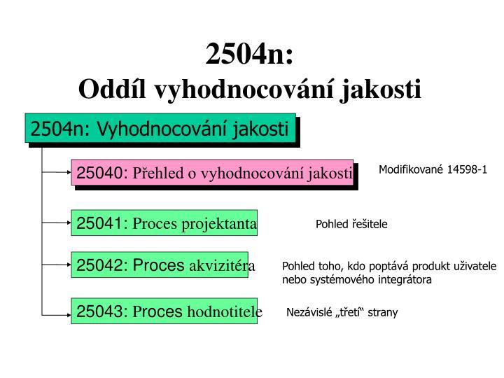 2504n: