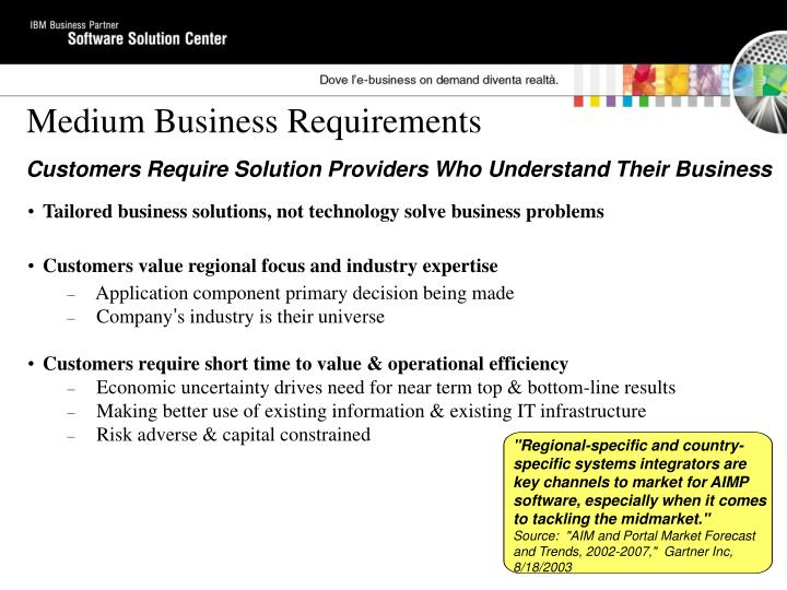 Tailored business solutions, not technology solve business problems