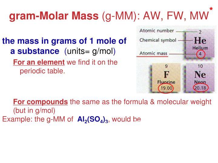 gram-Molar Mass