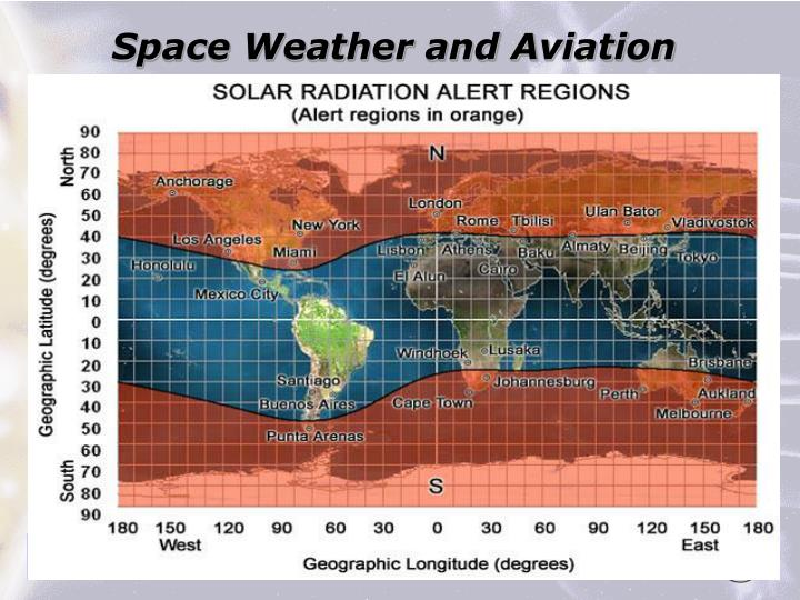 Space Weather and Aviation