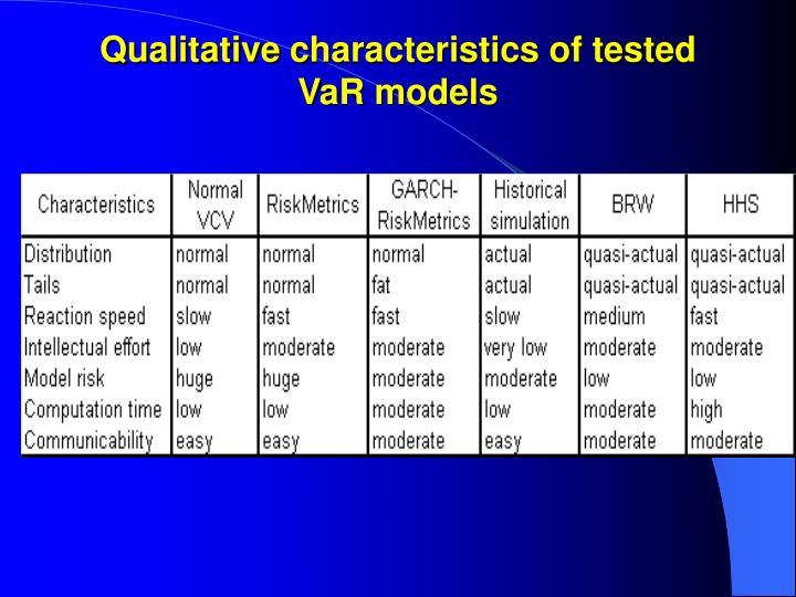 qualitative charateristics