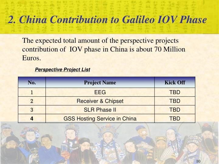 2. China Contribution to Galileo IOV Phase