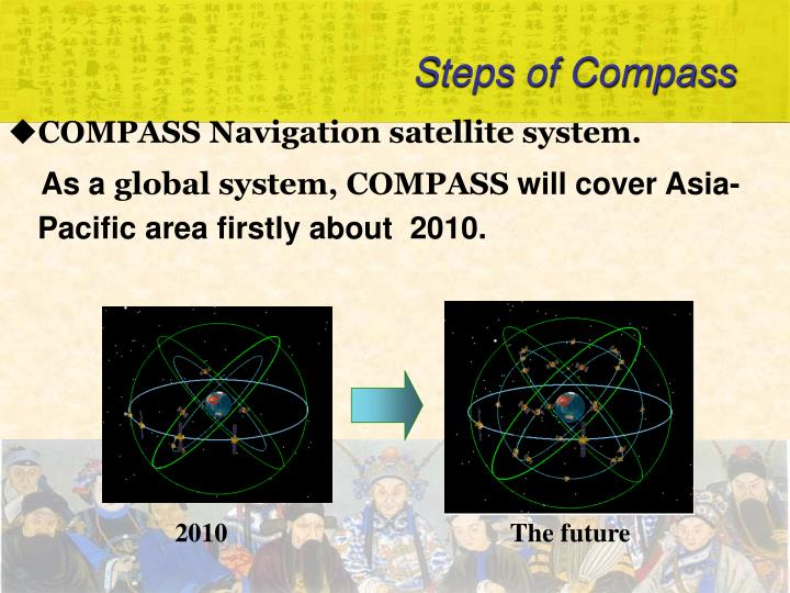 COMPASS Navigation satellite system.