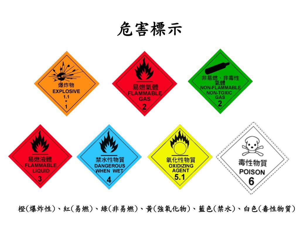 数量 指定 消防 法 危険物乙4の指定数量とは?覚え方や実際の問題を紹介
