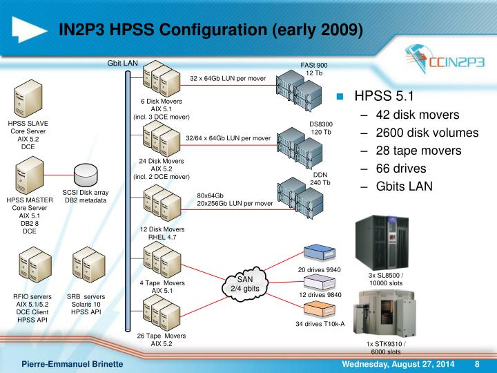 IN2P3 HPSS Configuration (early 2009)