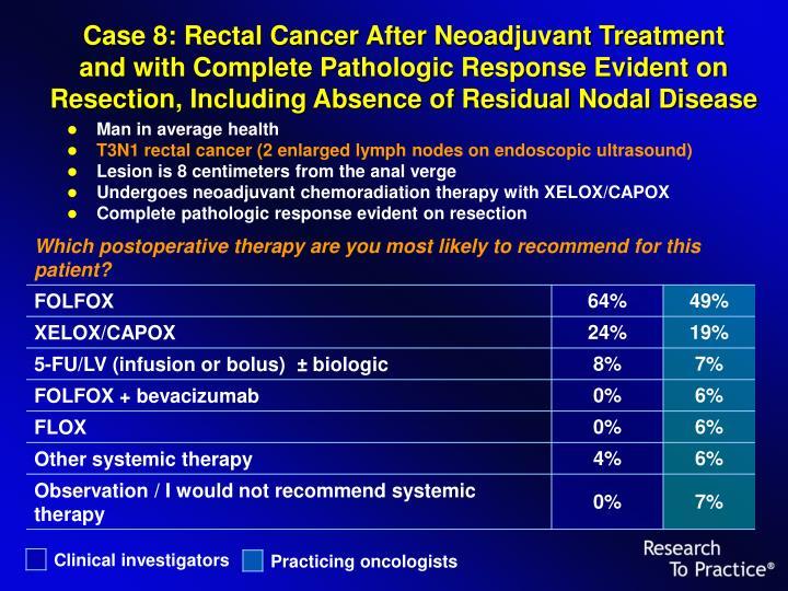 Case 8: Rectal Cancer After Neoadjuvant Treatment