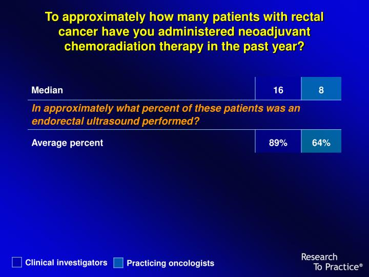 To approximately how many patients with rectal cancer have you administered neoadjuvant chemoradiati...