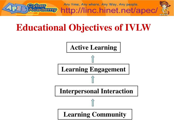 Educational Objectives of IVLW