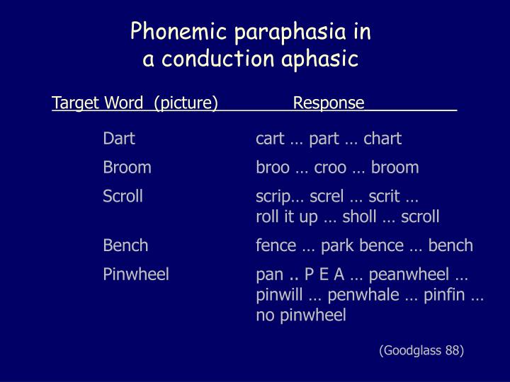 Phonemic paraphasia in