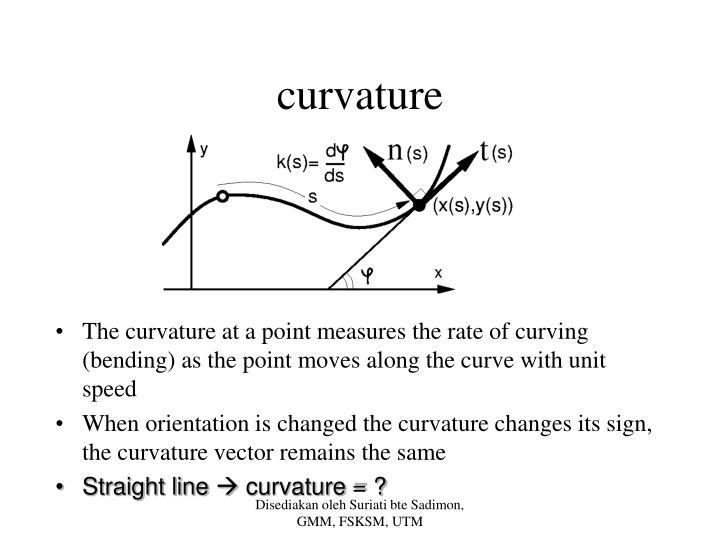 curvature