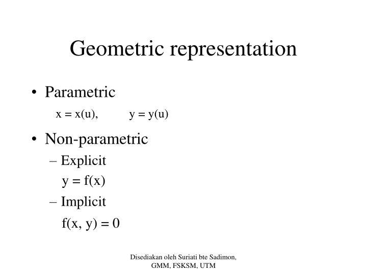 Geometric representation