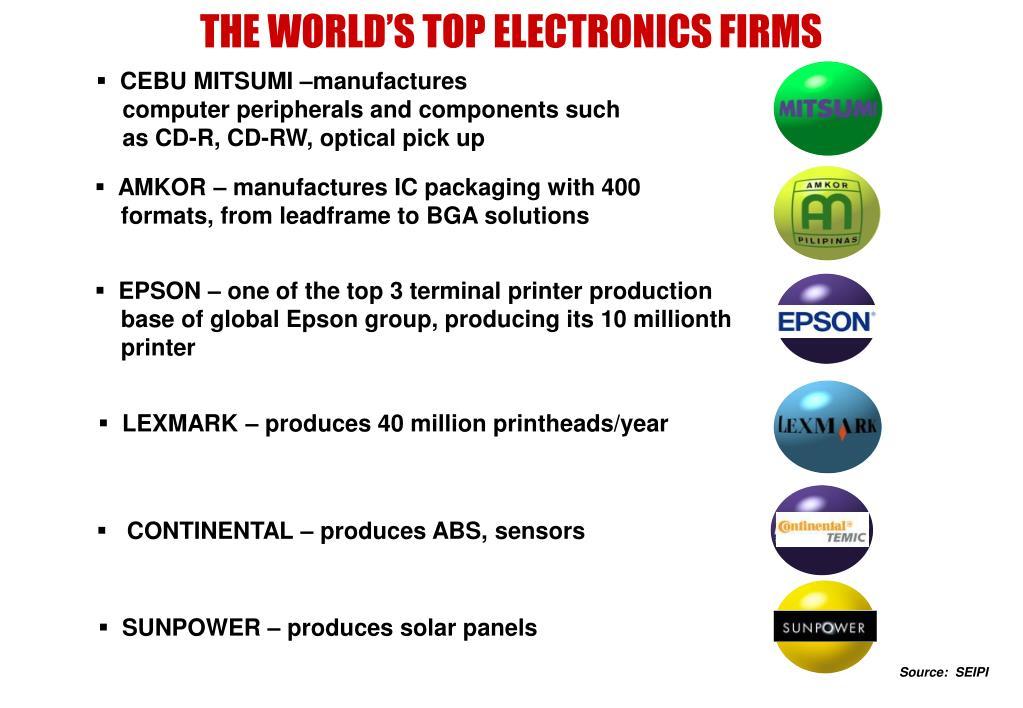 PPT - P HILIPPINE PowerPoint Presentation - ID:3624542