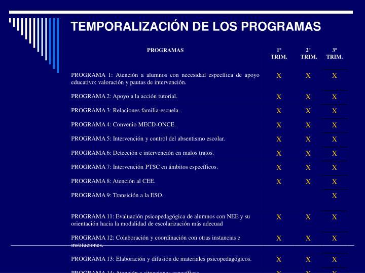 TEMPORALIZACIÓN DE LOS PROGRAMAS