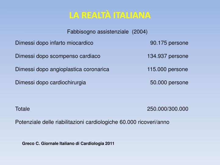LA REALTÀ ITALIANA