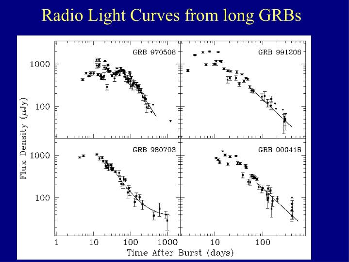 Radio Light Curves from long GRBs