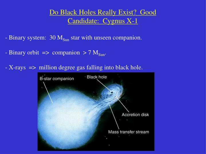 Do Black Holes Really Exist?  Good Candidate:  Cygnus X-1
