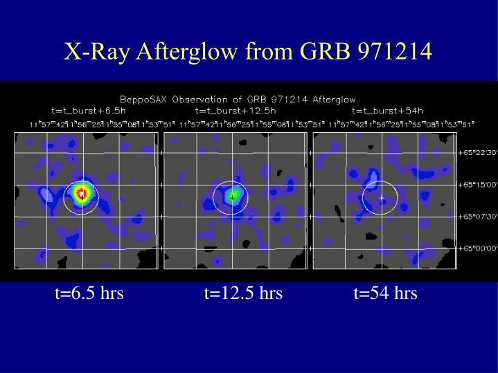 X-Ray Afterglow from GRB 971214