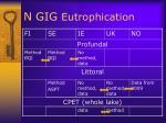 n gig eutrophication1