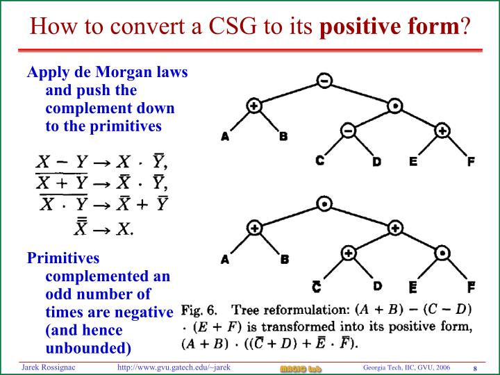How to convert a CSG to its