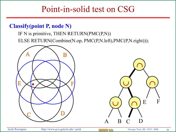 Point-in-solid test on CSG