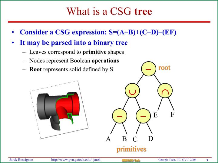 What is a csg tree