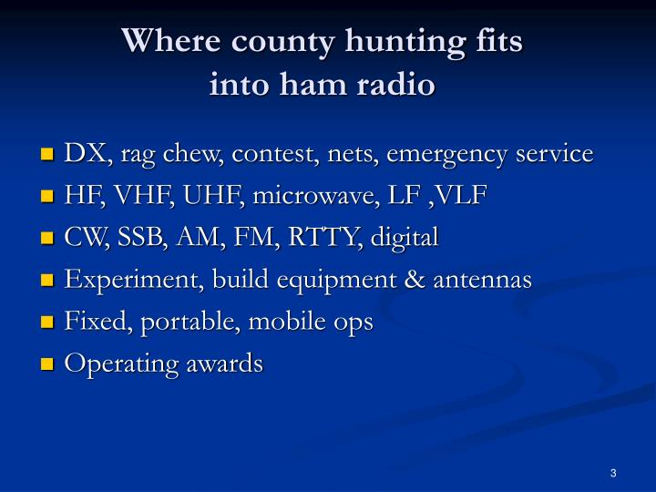 Where county hunting fits into ham radio