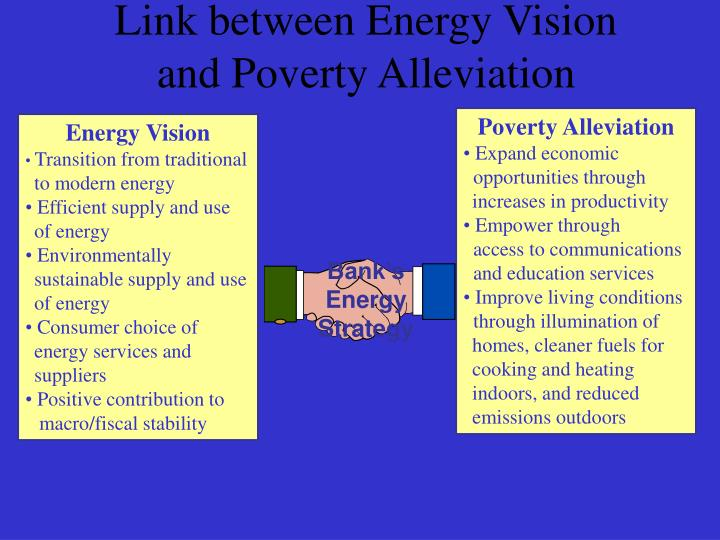 Link between Energy Vision and Poverty Alleviation