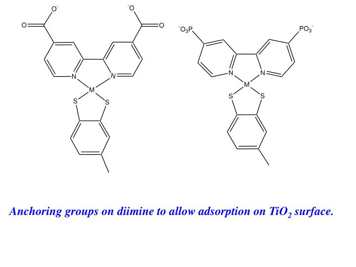 Anchoring groups on diimine to allow adsorption on TiO