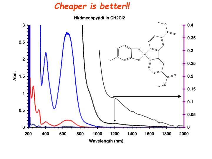 Cheaper is better!!