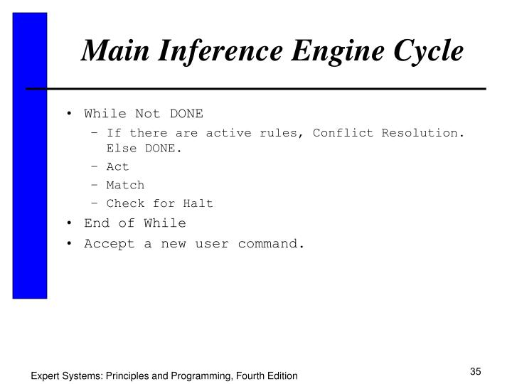 Main Inference Engine Cycle