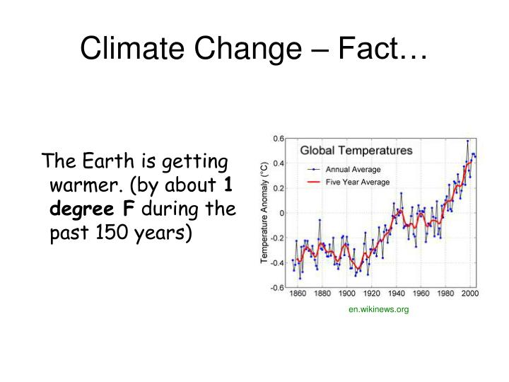 Climate Change – Fact…