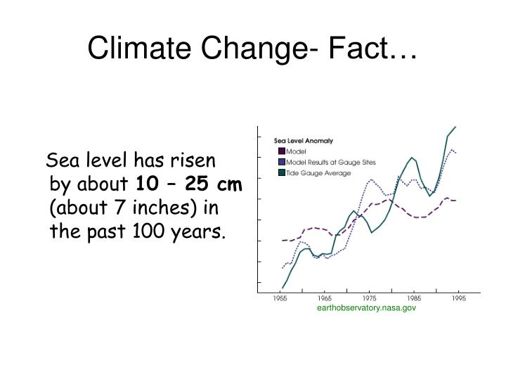 Climate Change- Fact…