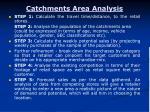 catchments area analysis